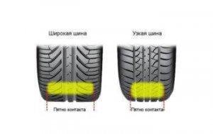широкая узкая шина