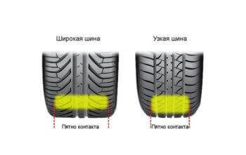wide&narrow tire